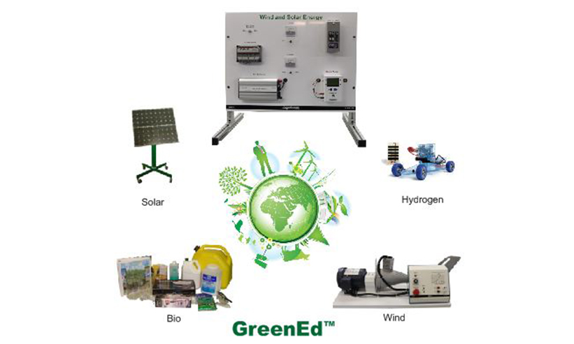 Clean Energy Training System